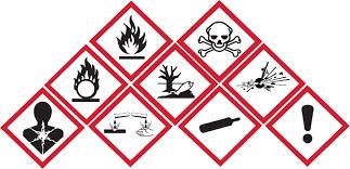hazard labels that meet ghs standards